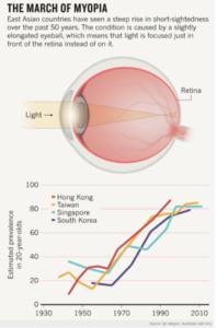 myopia-chart-1